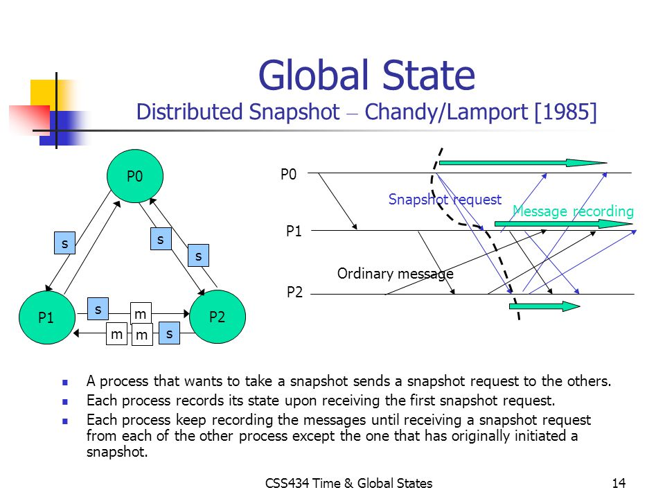 Global State Distributed Snapshot – Chandy/Lamport [1985]